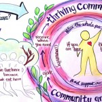 TRCC-web-thrivingcommunitites-2