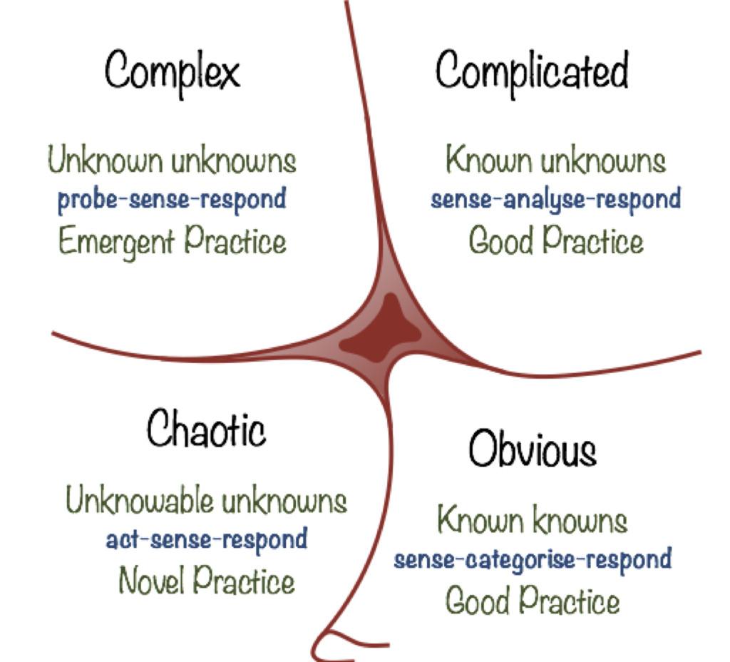 research paper design methodology